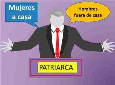 las-pensiones-de-las-mujeres-y-el-patriarcado