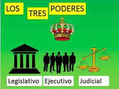 los-tres-poderes-del-estado